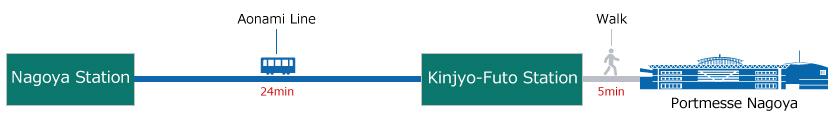 From Nagoya Station to Portmesse Nagoya